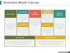 Business Model Canvas Ppt PowerPoint Presentation Introduction