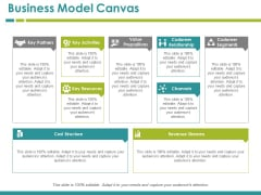 Business Model Canvas Ppt PowerPoint Presentation Model Good