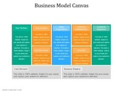 Business Model Canvas Ppt PowerPoint Presentation Model Graphics