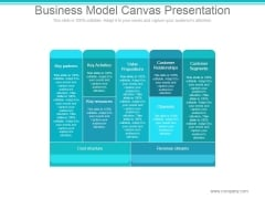 Business Model Canvas Ppt PowerPoint Presentation Tips