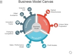Business Model Canvas Template 1 Ppt PowerPoint Presentation Pictures Layouts