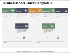 Business Model Canvas Template 1 Ppt PowerPoint Presentation Professional Display