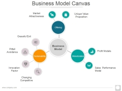 Business Model Canvas Template 1 Ppt PowerPoint Presentation Summary Example