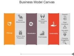 Business Model Canvas Template 1 Ppt PowerPoint Presentation Template