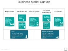 Business Model Canvas Template 2 Ppt PowerPoint Presentation Slides Design Templates