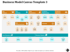 Business Model Canvas Template 3 Ppt PowerPoint Presentation File Portrait