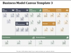 Business Model Canvas Template 3 Ppt PowerPoint Presentation Outline Themes