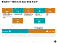 Business Model Canvas Template 4 Ppt PowerPoint Presentation Model