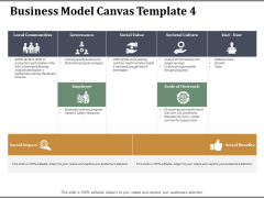 Business Model Canvas Template 4 Ppt PowerPoint Presentation Professional Background Image