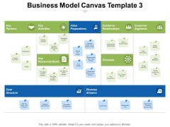 Business Model Canvas Value Propositions Ppt PowerPoint Presentation Infographic Template Objects