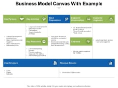 Business Model Canvas With Example Ppt PowerPoint Presentation Gallery Gridlines