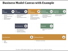 Business Model Canvas With Example Ppt PowerPoint Presentation Ideas Slides
