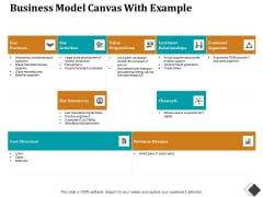 Business Model Canvas With Example Ppt PowerPoint Presentation Tips