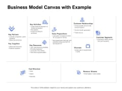 Business Model Canvas With Example Ppt Summary Picture PDF
