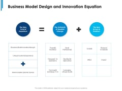 Business Model Design And Innovation Equation Ppt PowerPoint Presentation File Designs Download