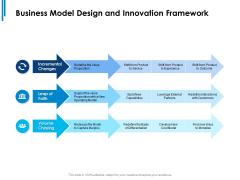 Business Model Design And Innovation Framework Ppt PowerPoint Presentation Slides Vector