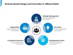 Business Model Design And Innovation In Different Fields Ppt PowerPoint Presentation Ideas Templates
