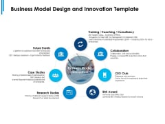 Business Model Design And Innovation Template Ppt PowerPoint Presentation Summary Background Images