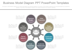 Business Model Diagram Ppt Powerpoint Templates