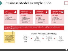 Business Model Example Slide Ppt PowerPoint Presentation Outline Display