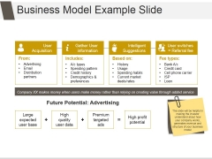 Business Model Example Slide Ppt PowerPoint Presentation Pictures
