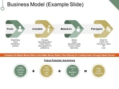 Business Model Example Slide Ppt PowerPoint Presentation Summary Slides