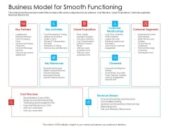 Business Model For Smooth Functioning Topics PDF