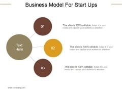 Business Model For Start Ups Ppt PowerPoint Presentation Background Images