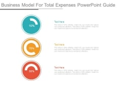Business Model For Total Expenses Powerpoint Guide