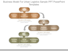 Business Model For Urban Logistics Sample Ppt Powerpoint Templates