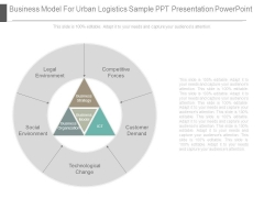 Business Model For Urban Logistics Sample Ppt Presentation Powerpoint