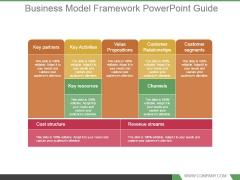 Business Model Framework Powerpoint Guide