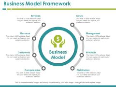 Business Model Framework Ppt PowerPoint Presentation Infographics Deck