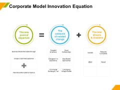 Business Model Innovation Corporate Model Innovation Equation Ppt Pictures Design Inspiration PDF