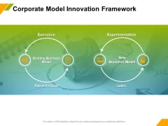 Business Model Innovation Corporate Model Innovation Framework Learn Ppt Summary PDF