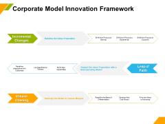 Business Model Innovation Corporate Model Innovation Framework Ppt Outline Inspiration PDF