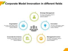Business Model Innovation Corporate Model Innovation In Different Fields Ppt Portfolio Ideas PDF