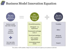 Business Model Innovation Equation Ppt PowerPoint Presentation Designs