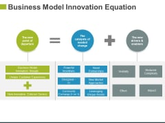 Business Model Innovation Equation Ppt PowerPoint Presentation Gallery Example Introduction