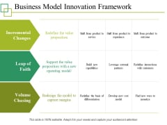 Business Model Innovation Framework Ppt PowerPoint Presentation Outline Clipart Images
