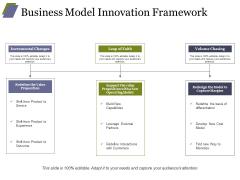 Business Model Innovation Framework Ppt PowerPoint Presentation Portfolio Maker