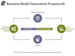 Business Model Innovation Framework Template 1 Ppt PowerPoint Presentation Portfolio Professional