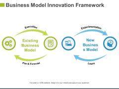 Business Model Innovation Framework Template 2 Ppt PowerPoint Presentation Portfolio Brochure