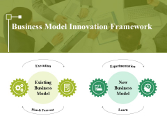 Business Model Innovation Framework Template Ppt PowerPoint Presentation Outline Slide Download