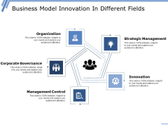 Business Model Innovation In Different Fields Ppt PowerPoint Presentation Infographic Template Display