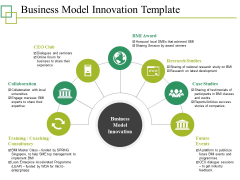 Business Model Innovation Ppt PowerPoint Presentation File Infographic Template