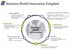 Business Model Innovation Template Ppt PowerPoint Presentation Infographics Graphics Download