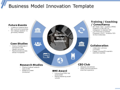 Business Model Innovation Template Ppt PowerPoint Presentation Model Examples