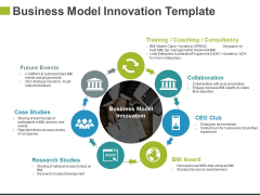 Business Model Innovation Template Ppt PowerPoint Presentation Styles Design Templates