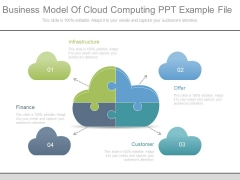 Business Model Of Cloud Computing Ppt Example File